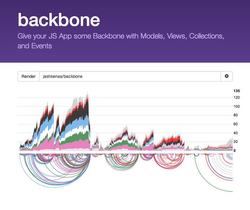backbone vizualization